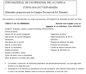 lista material fungible