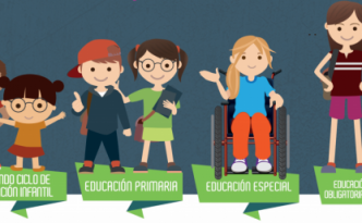 matriculación 2019/20 Andalucía