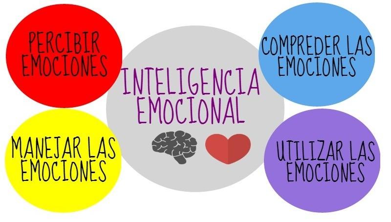 Inteligencia_emocional_3