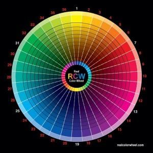 imagen de una rueda de colores