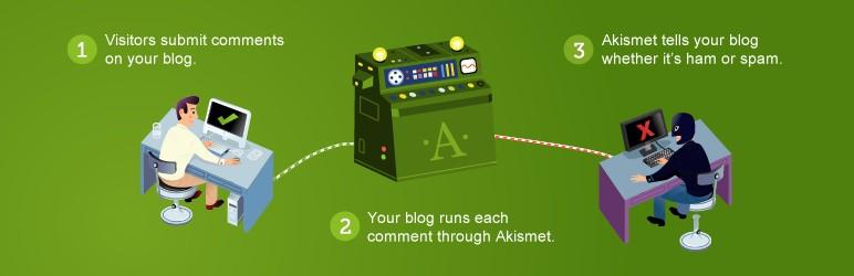 imagen de la portada del plugin akismet