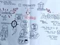 Visual thinking. Nuevas formas de aprender