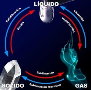 fisica_quimica01