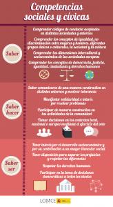 5_competencias_sociales_civicas_CSC