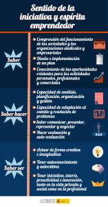7_competencia_iniciativa_espiritu_emprendedor_SIEP