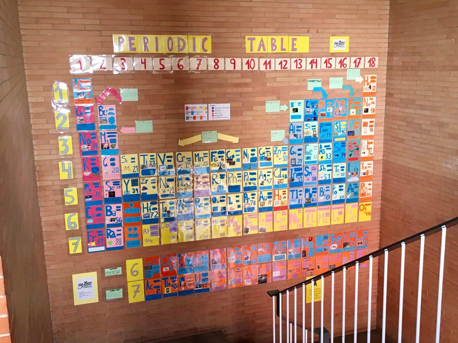 Celebración del150 Aniversario de la Tabla Periódica con 2ºESO (picha aquí para ver vídeo)