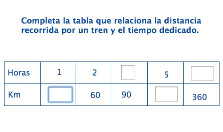 completa-tabla-proporcionalidad