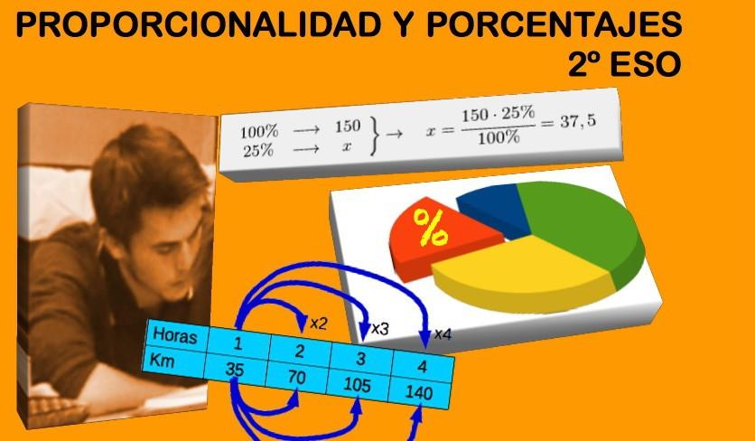 portada-porporcionalidad-porcentajes-2-eso