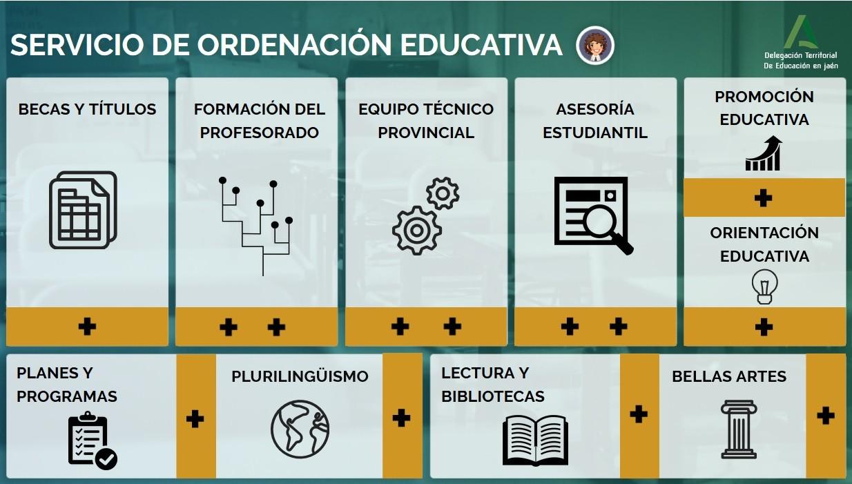 Servicio de Ordenación Educativa