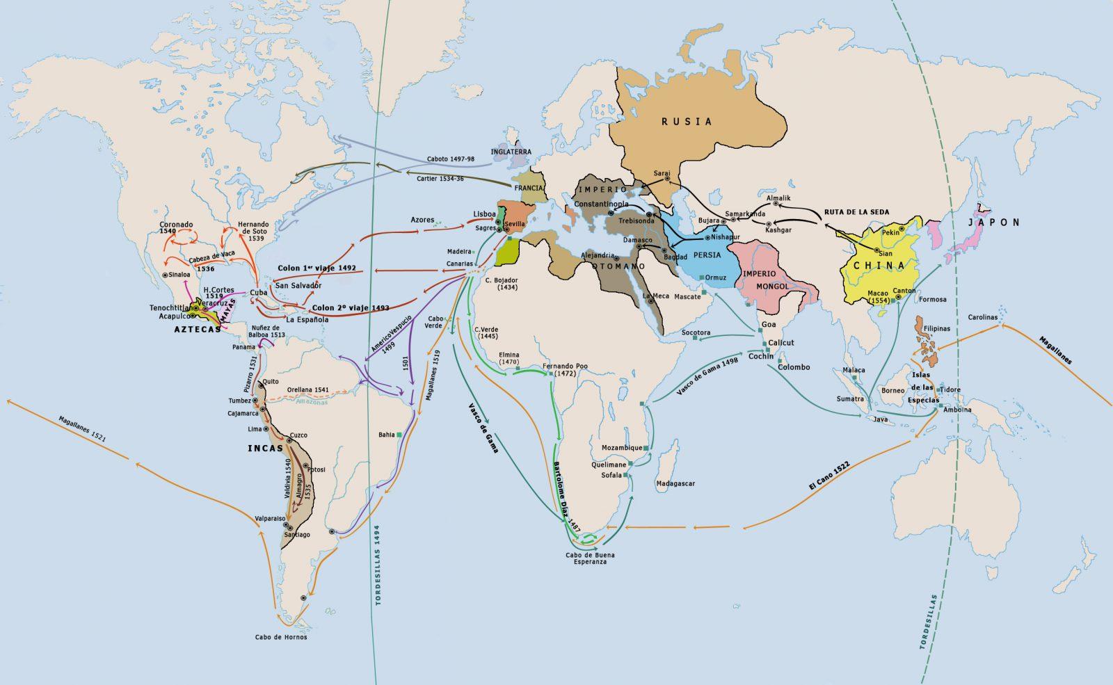 Imperios coloniales siglos XIX y XX  Blog del Profe scar