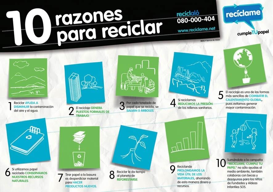 10-razones-para-reciclar-infografia