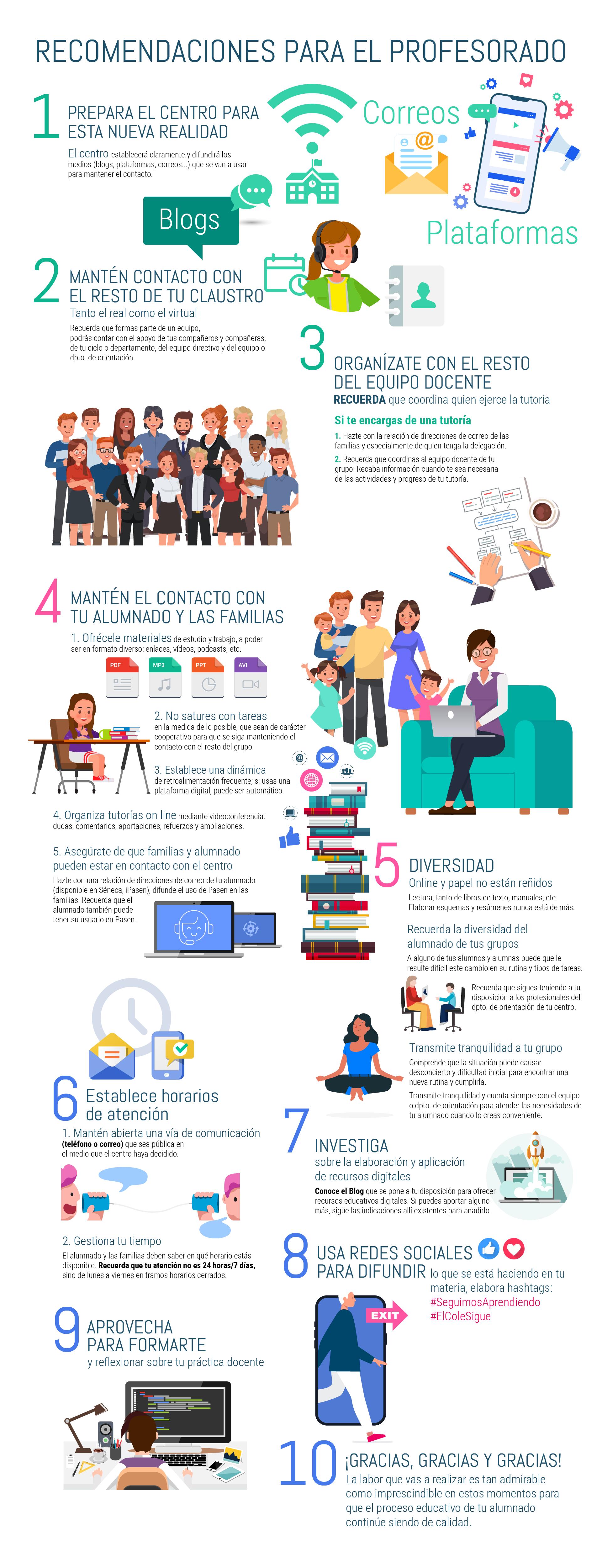 Infografía Recomendaciones docentes