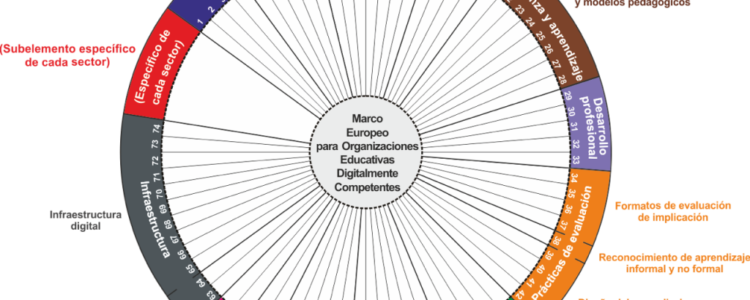 ORDEN DE MARCOS